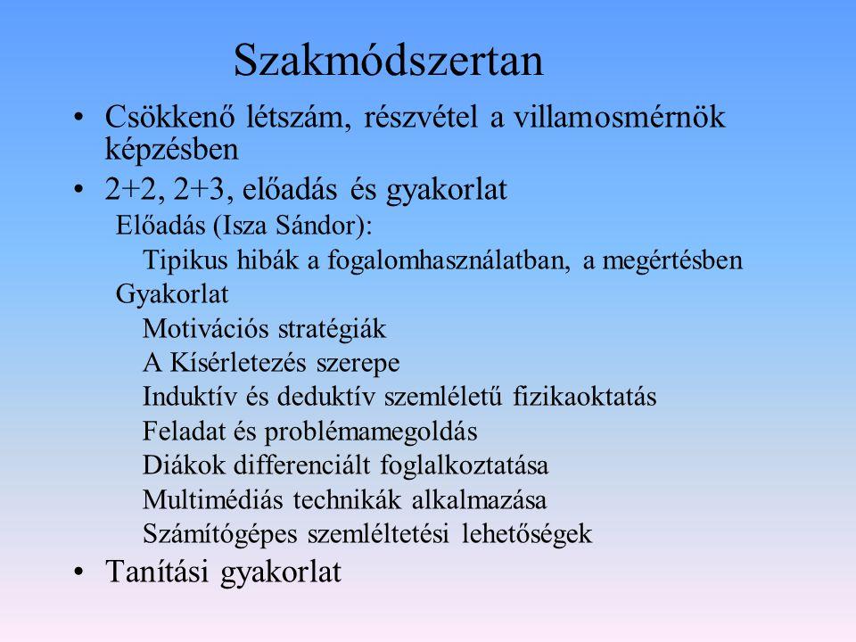 Szakmódszertan Csökkenő létszám, részvétel a villamosmérnök képzésben