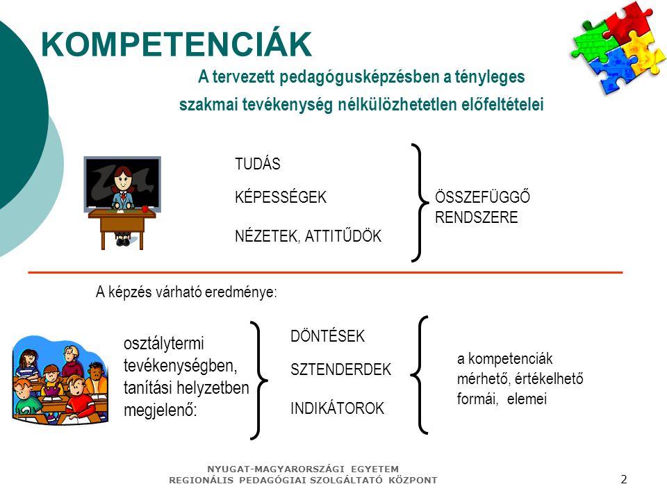 KOMPETENCIÁK A tervezett pedagógusképzésben a tényleges
