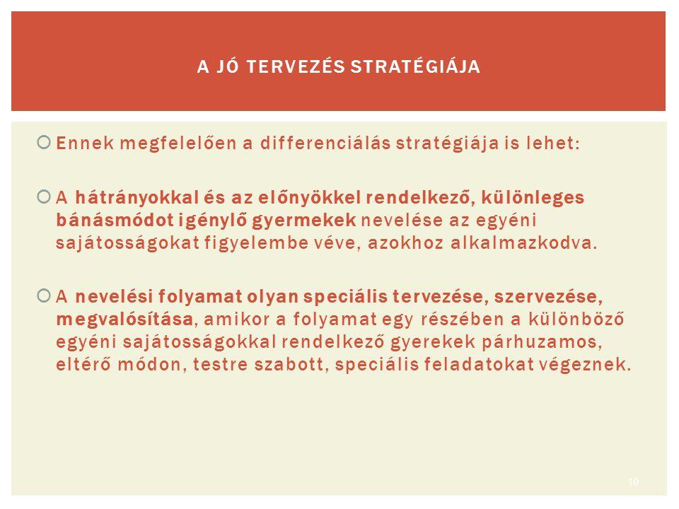 A jó tervezés stratégiája