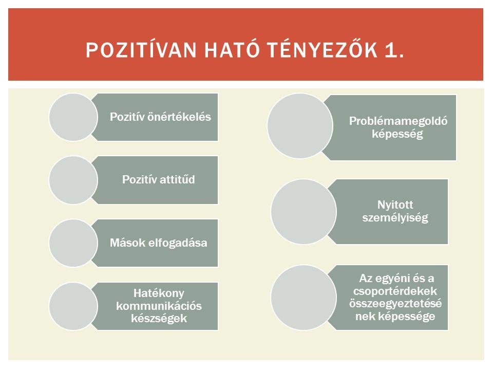 POZITÍVAN HATÓ TÉNYEZŐK 1.