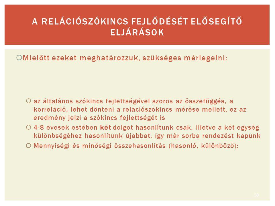 A RELÁCIÓSZÓKINCS FEJLŐDÉSÉT ELŐSEGÍTŐ ELJÁRÁSOK