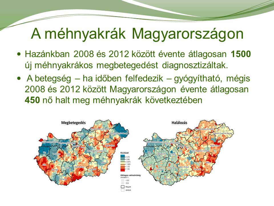 A méhnyakrák Magyarországon