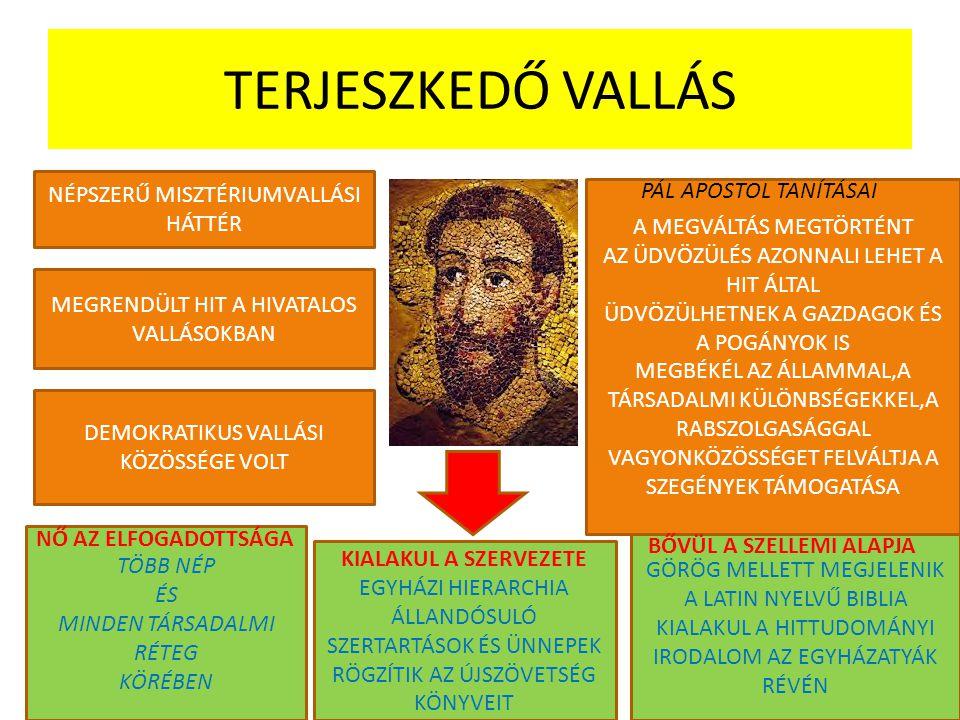 TERJESZKEDŐ VALLÁS NÉPSZERŰ MISZTÉRIUMVALLÁSI HÁTTÉR