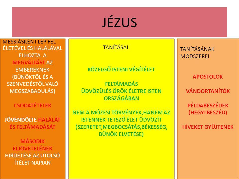 JÉZUS MESSIÁSKÉNT LÉP FEL ÉLETÉVEL ÉS HALÁLÁVAL