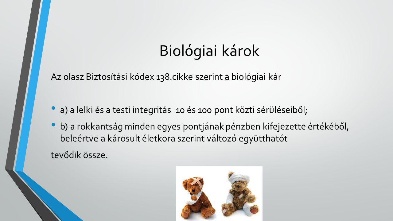 Biológiai károk Az olasz Biztosítási kódex 138.cikke szerint a biológiai kár. a) a lelki és a testi integritás 10 és 100 pont közti sérüléseiből;