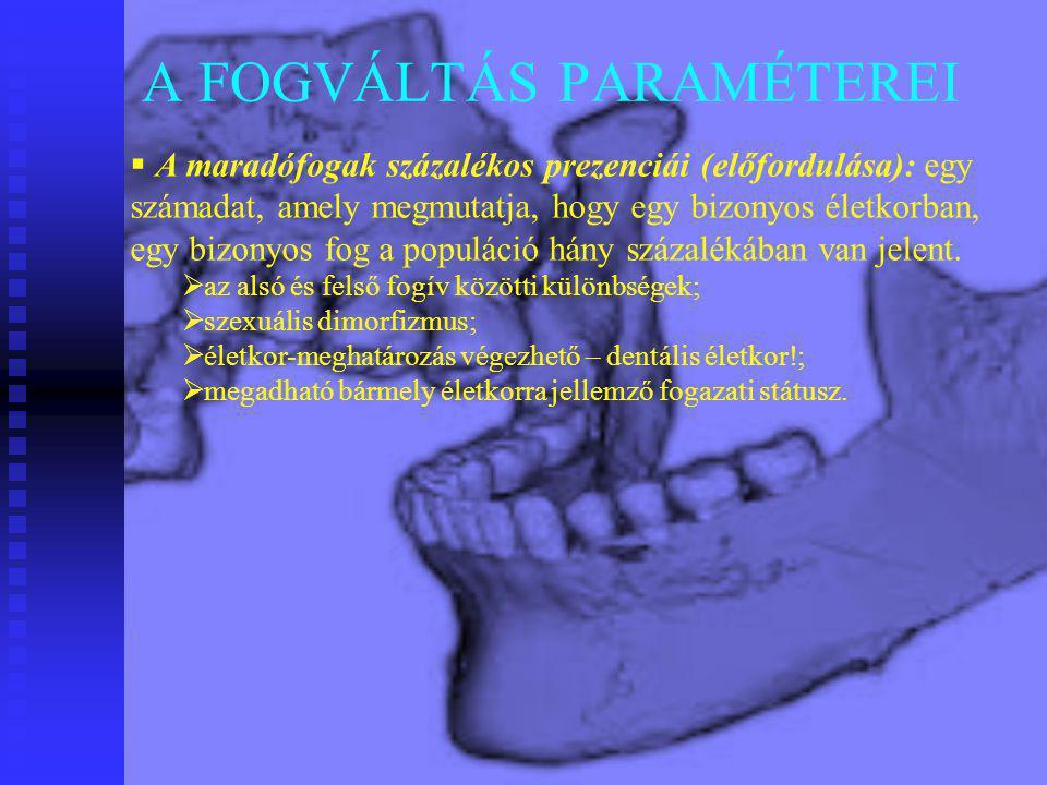 A FOGVÁLTÁS PARAMÉTEREI