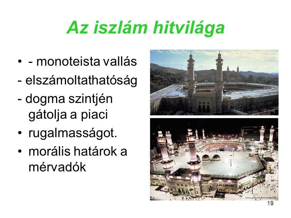 Az iszlám hitvilága - monoteista vallás - elszámoltathatóság