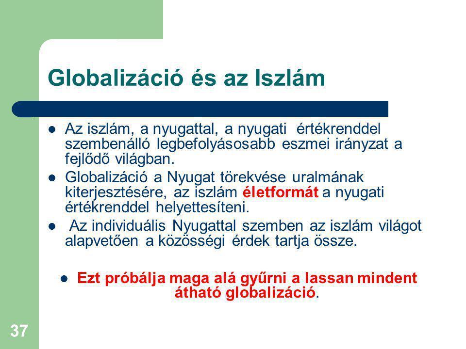 Globalizáció és az Iszlám
