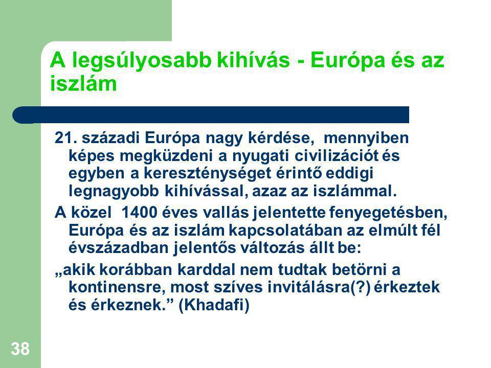 A legsúlyosabb kihívás - Európa és az iszlám