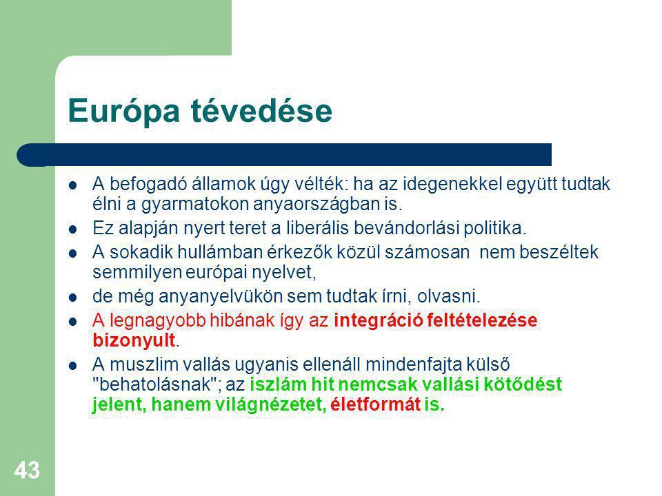 Európa tévedése A befogadó államok úgy vélték: ha az idegenekkel együtt tudtak élni a gyarmatokon anyaországban is.