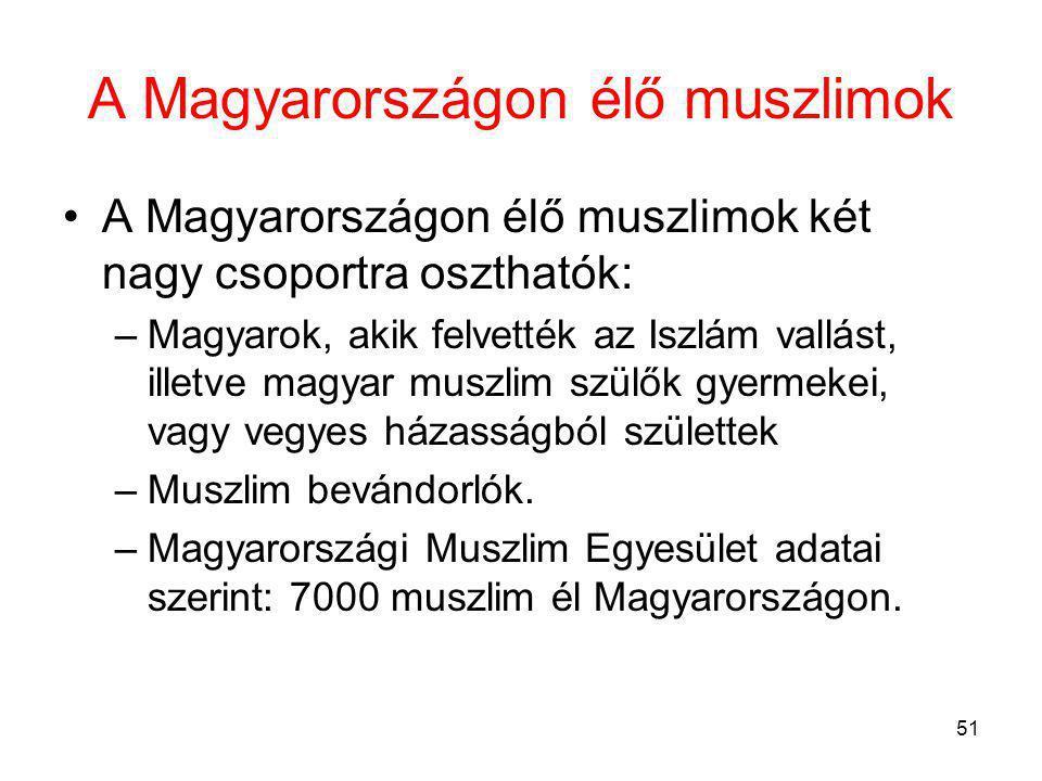 A Magyarországon élő muszlimok