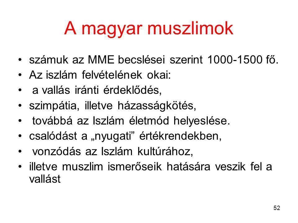 A magyar muszlimok számuk az MME becslései szerint 1000-1500 fő.
