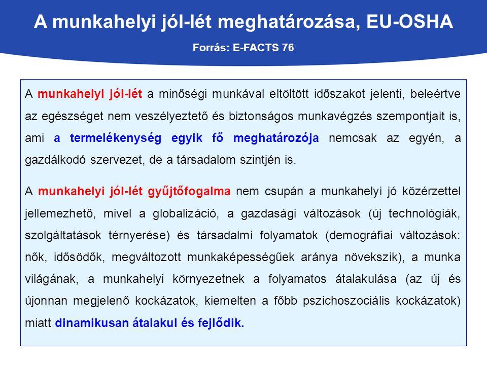 A munkahelyi jól-lét meghatározása, EU-OSHA Forrás: E-FACTS 76