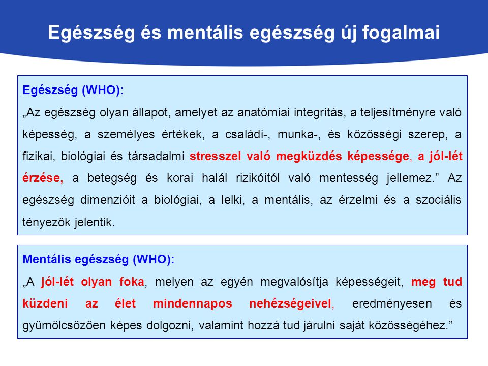 Egészség és mentális egészség új fogalmai