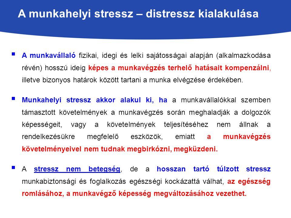 A munkahelyi stressz – distressz kialakulása