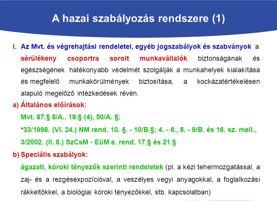 A hazai szabályozás rendszere (1)