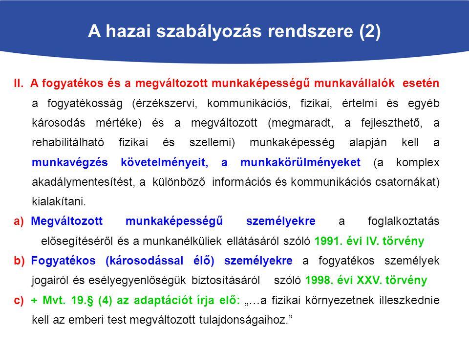 A hazai szabályozás rendszere (2)