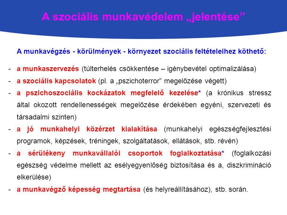 """A szociális munkavédelem """"jelentése"""