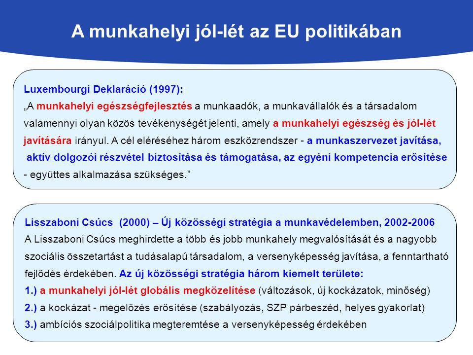 A munkahelyi jól-lét az EU politikában