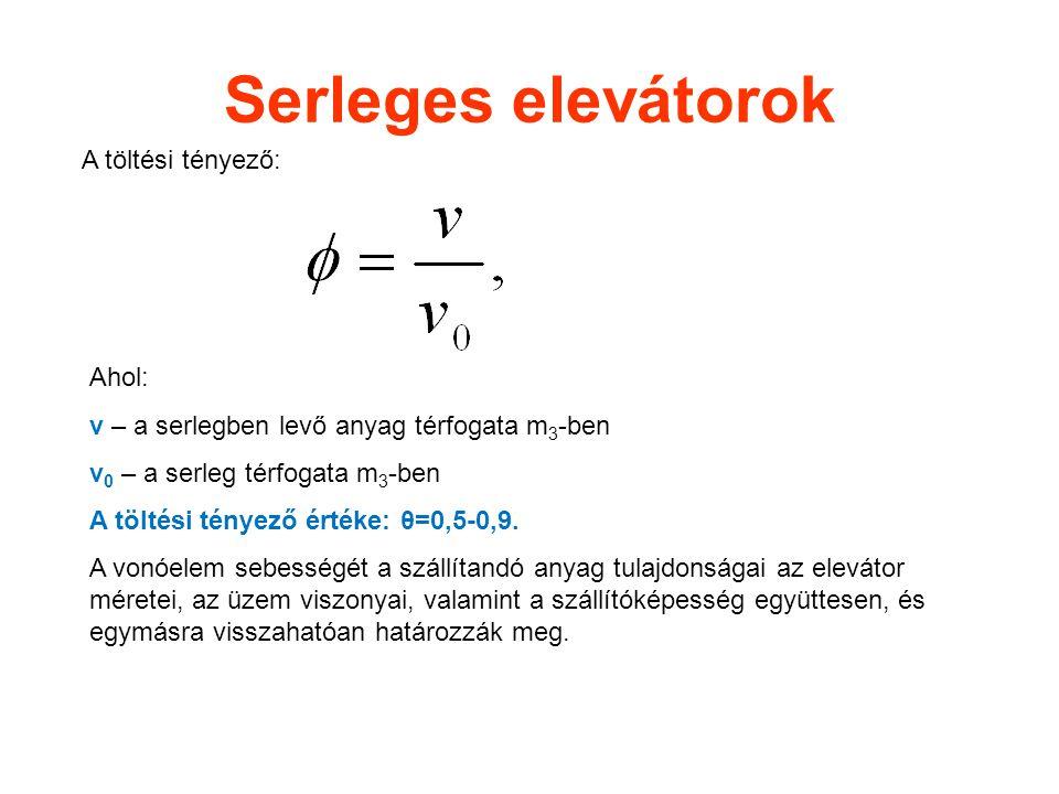 Serleges elevátorok A töltési tényező: Ahol:
