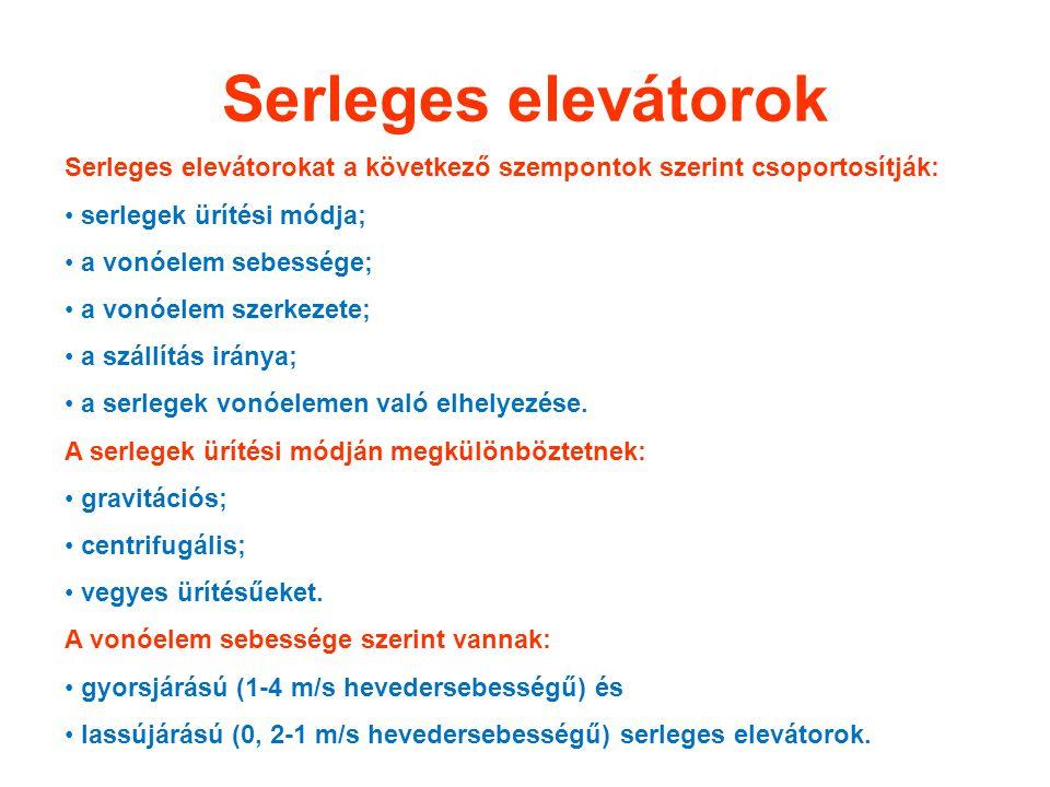 Serleges elevátorok Serleges elevátorokat a következő szempontok szerint csoportosítják: serlegek ürítési módja;