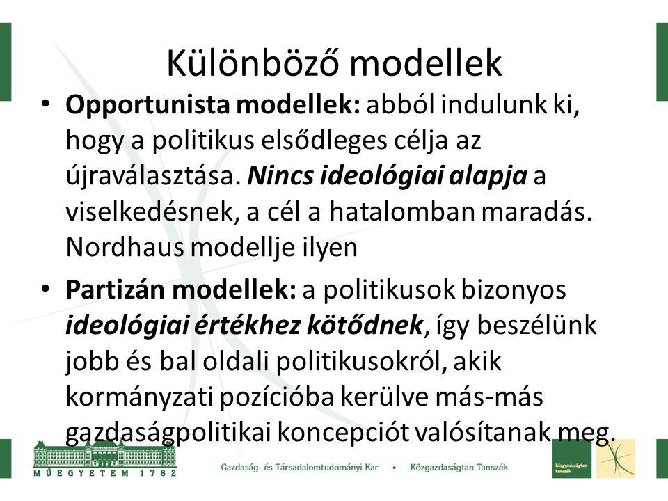 Különböző modellek