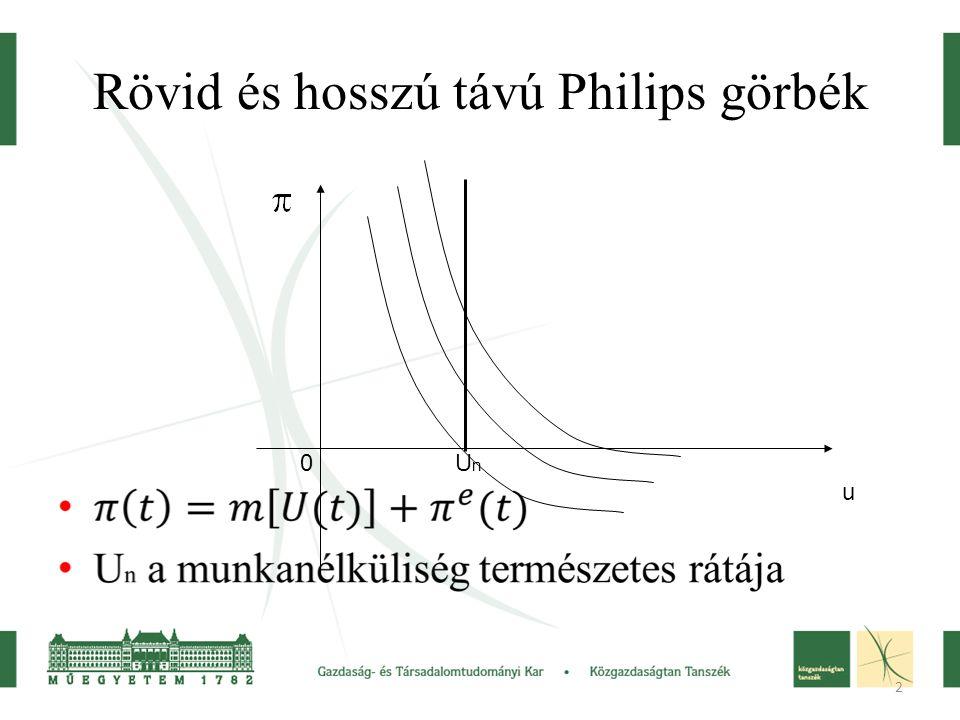 Rövid és hosszú távú Philips görbék