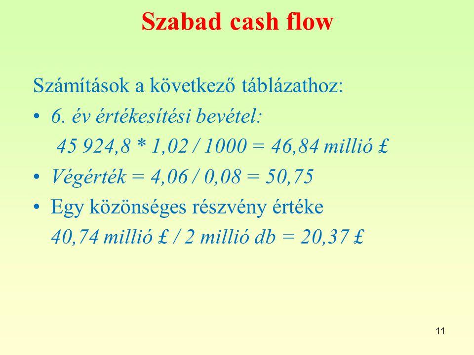 Szabad cash flow Számítások a következő táblázathoz: