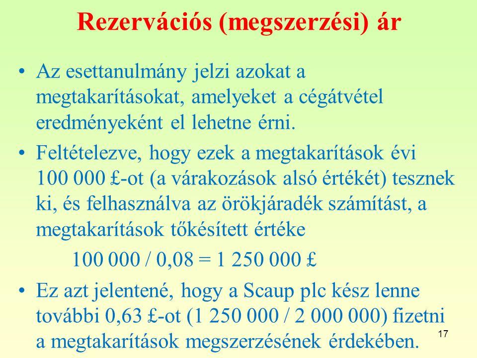 Rezervációs (megszerzési) ár