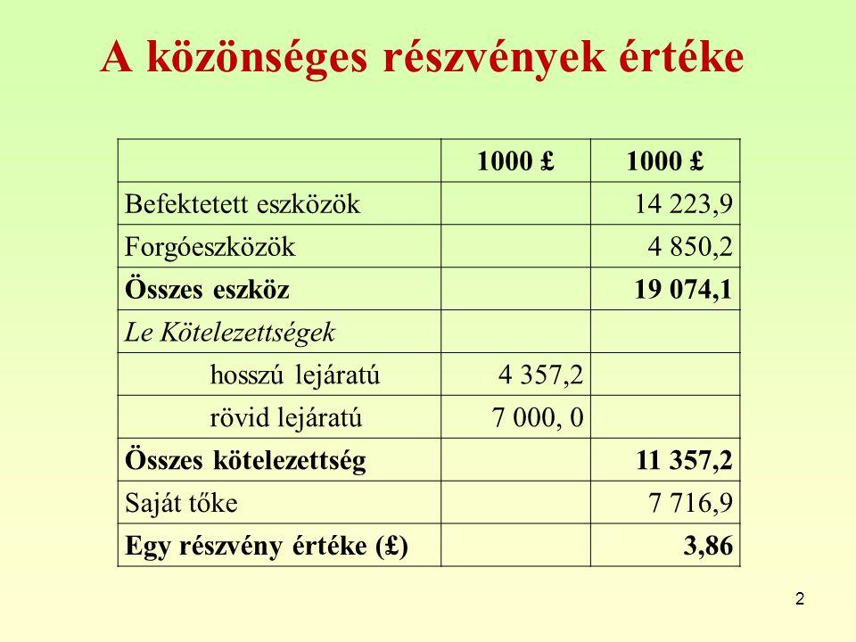 A közönséges részvények értéke