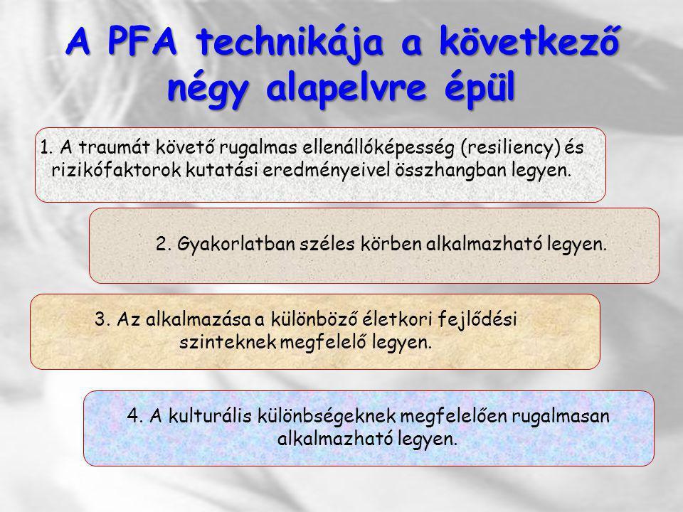 A PFA technikája a következő négy alapelvre épül