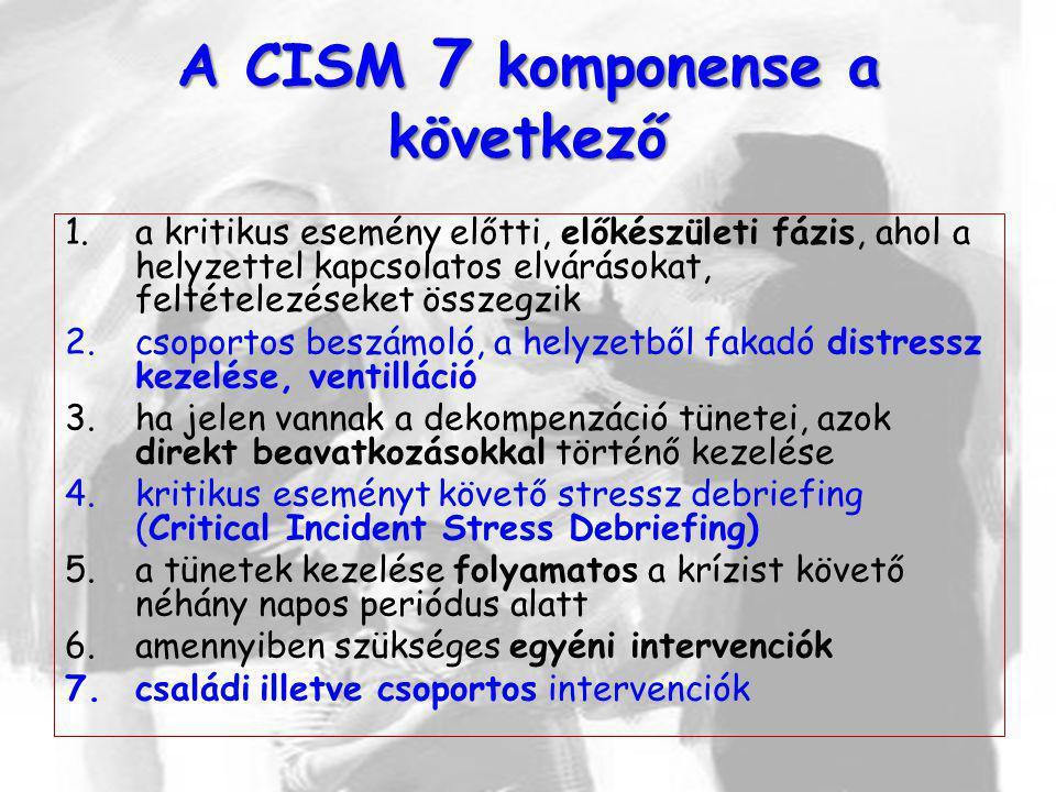 A CISM 7 komponense a következő