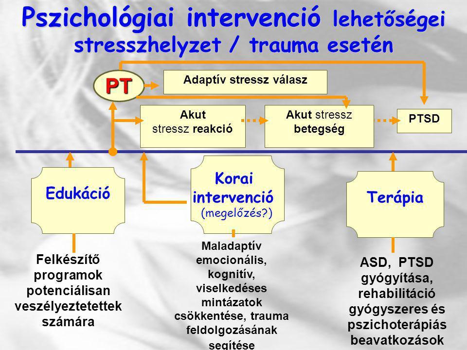 Pszichológiai intervenció lehetőségei stresszhelyzet / trauma esetén