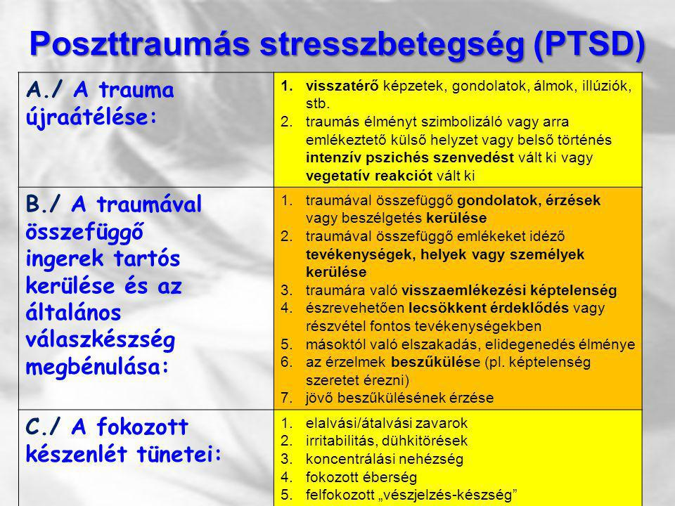 Poszttraumás stresszbetegség (PTSD)