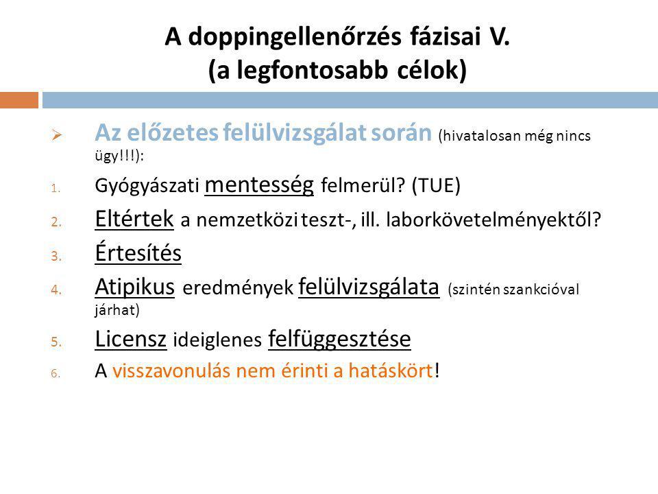 A doppingellenőrzés fázisai V. (a legfontosabb célok)