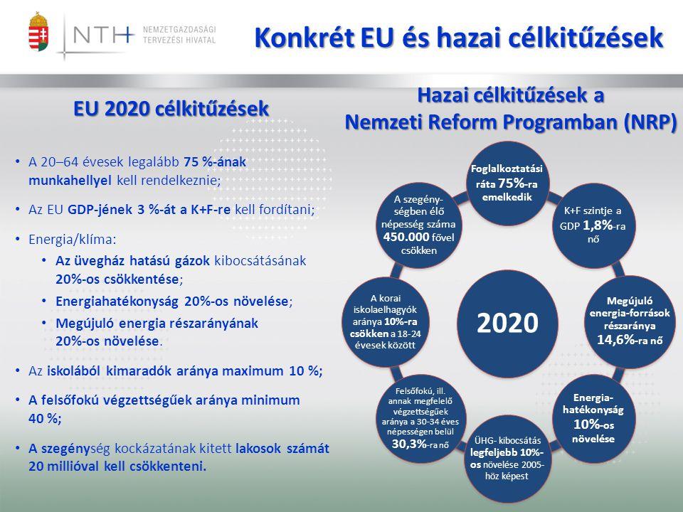 Konkrét EU és hazai célkitűzések