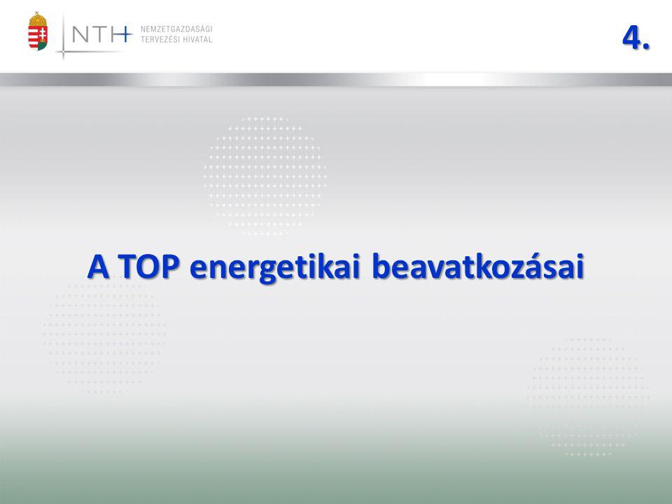 A TOP energetikai beavatkozásai