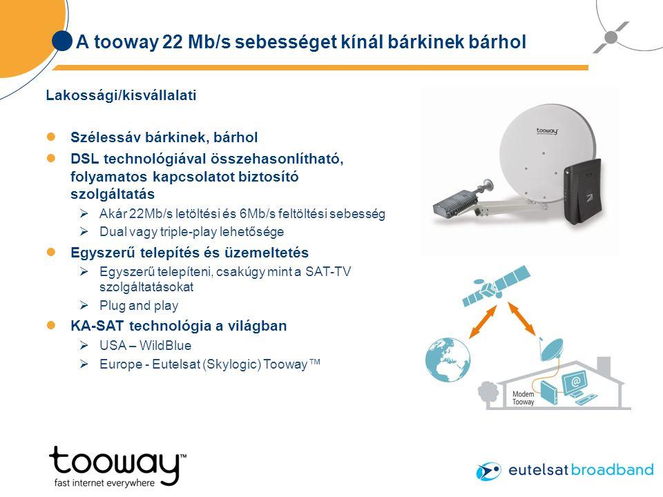 A tooway 22 Mb/s sebességet kínál bárkinek bárhol