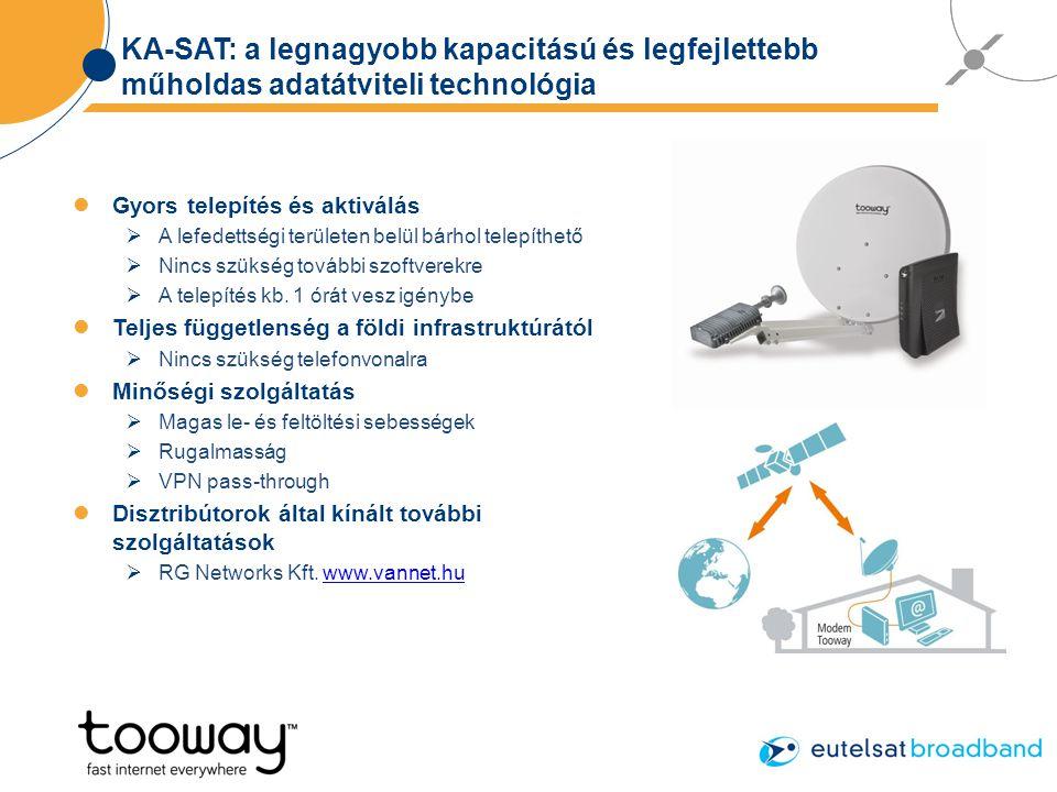 KA-SAT: a legnagyobb kapacitású és legfejlettebb műholdas adatátviteli technológia