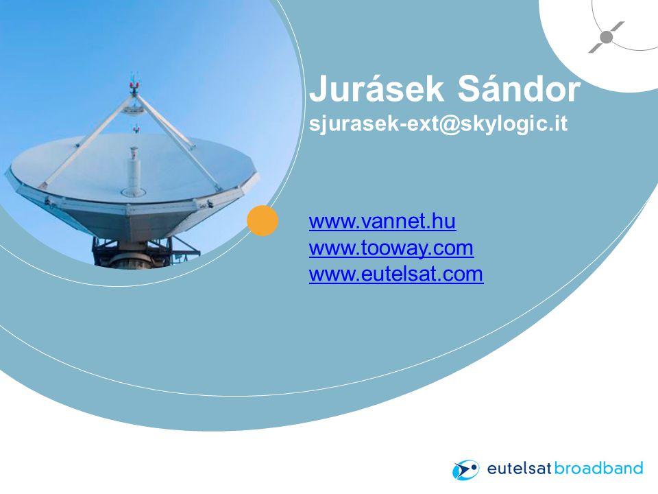 Jurásek Sándor sjurasek-ext@skylogic.it