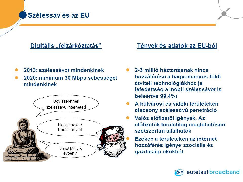 """Digitális """"felzárkóztatás Tények és adatok az EU-ból"""