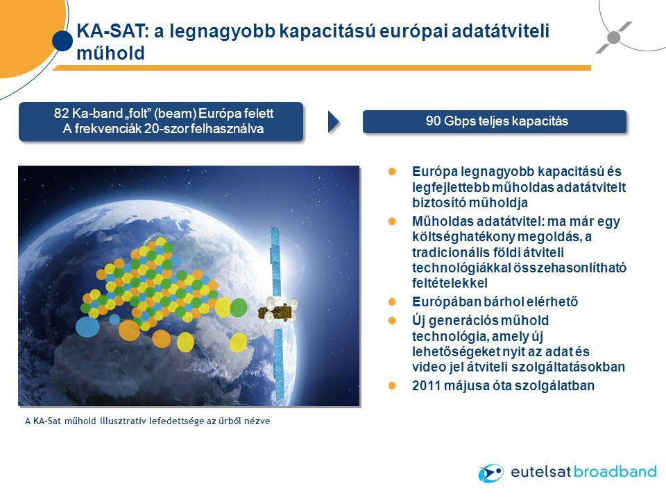 KA-SAT: a legnagyobb kapacitású európai adatátviteli műhold