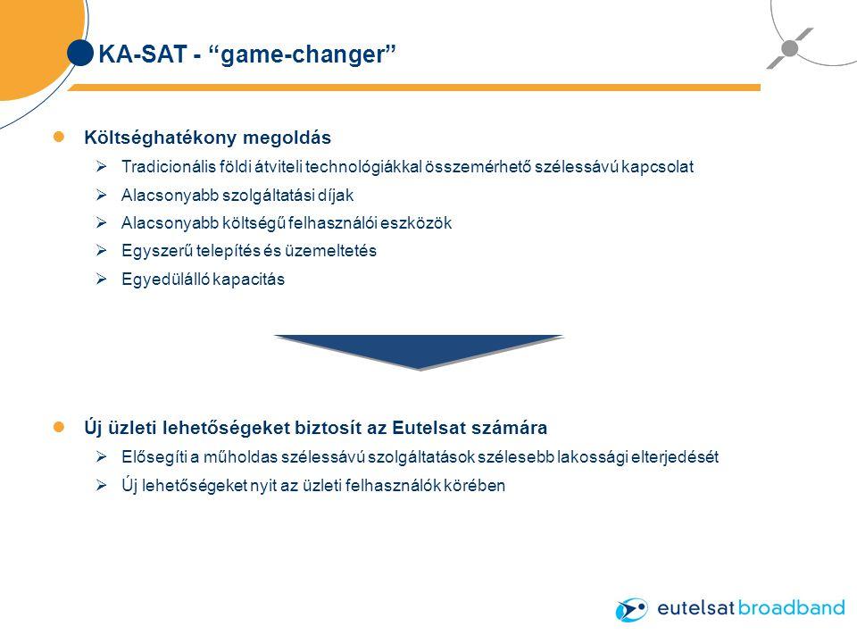 KA-SAT - game-changer