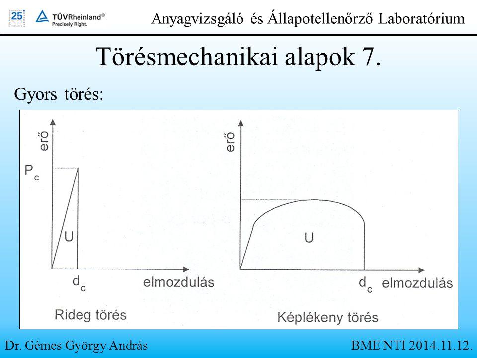 Törésmechanikai alapok 7.