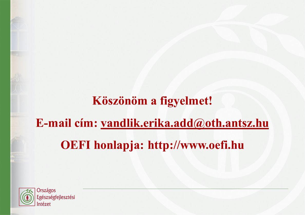 E-mail cím: vandlik.erika.add@oth.antsz.hu