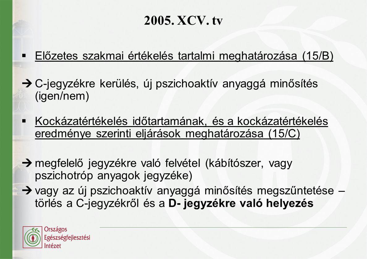Előzetes szakmai értékelés tartalmi meghatározása (15/B)