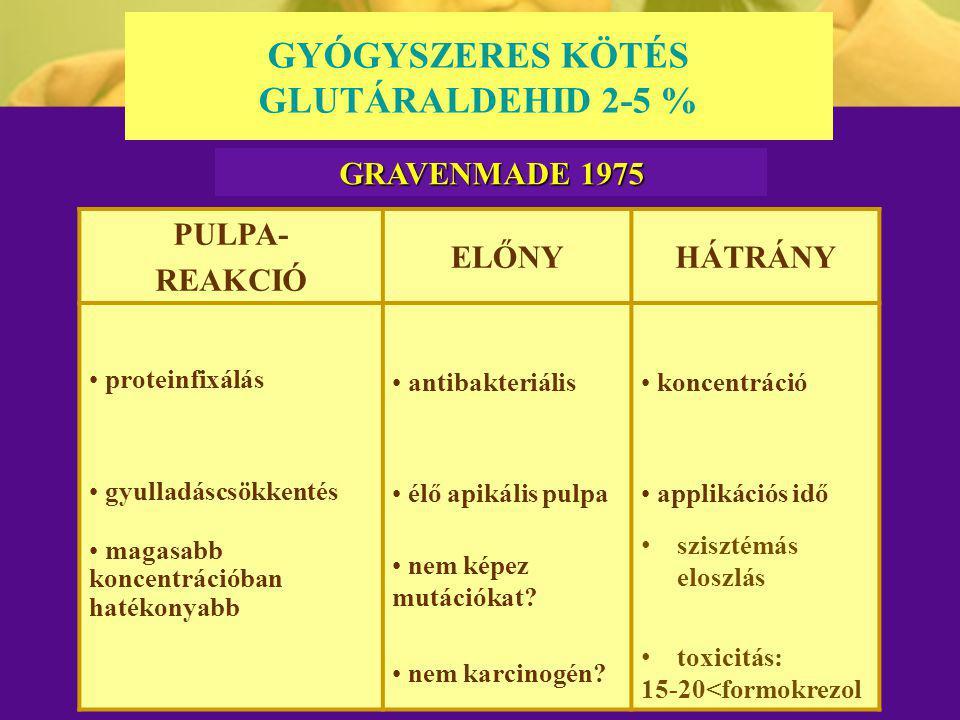 GYÓGYSZERES KÖTÉS GLUTÁRALDEHID 2-5 %