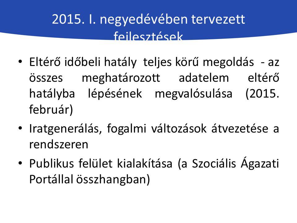 2015. I. negyedévében tervezett fejlesztések