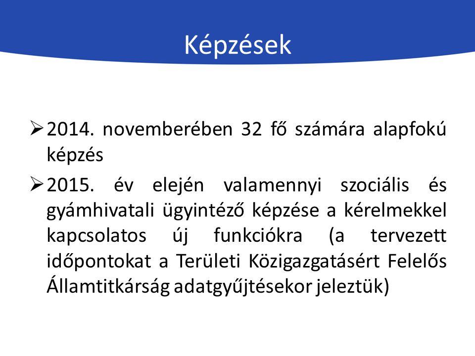 Képzések 2014. novemberében 32 fő számára alapfokú képzés