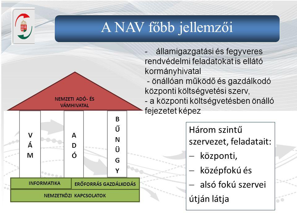 A NAV főbb jellemzői Három szintű szervezet, feladatait: központi,
